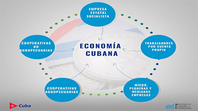 0921 economía cubana