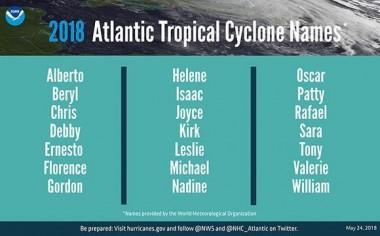 Nombres aprobados por la Organización Meteorológica Mundial para las tormentas tropicales/subtropicales que se formen en el Atlántico en 2018. Fuente: NOAA.