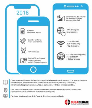 Cuba en Datos: A un año del Internet por el móvil